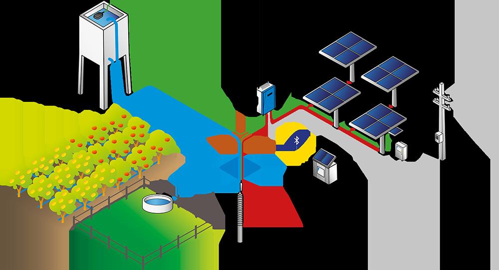 Bombeo Solar - Ingenieria InPower Spa